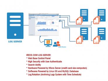 Mikrotik Log Server